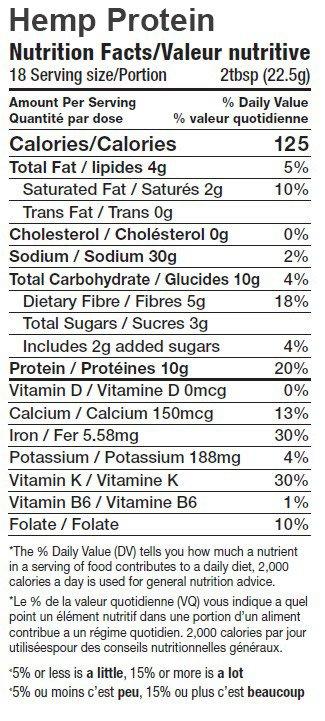 Organic Hemp Protein Nutrient List