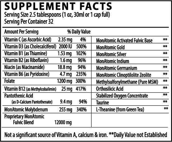 Genesis Nutrioanl Panel 100