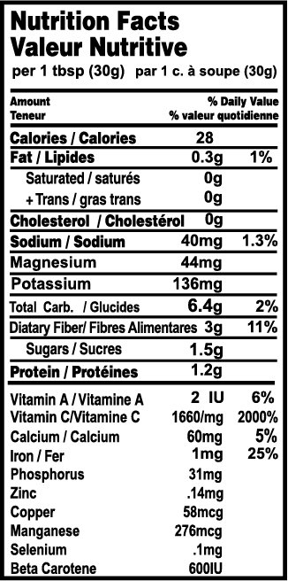 Transcend Nutritional Panel 100